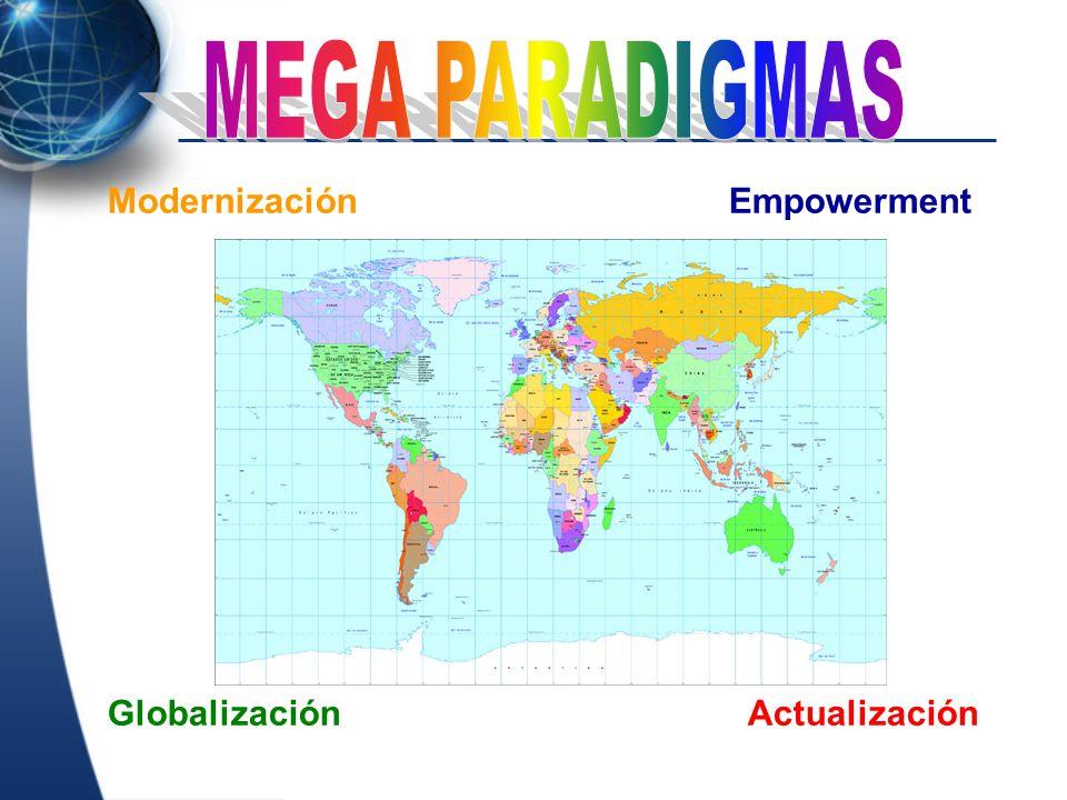 Modernización Empowerment GlobalizaciónActualización