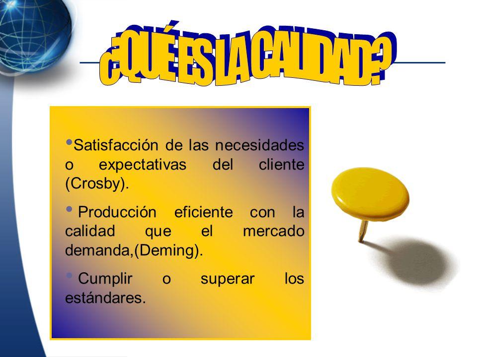 Satisfacción de las necesidades o expectativas del cliente (Crosby). Producción eficiente con la calidad que el mercado demanda,(Deming). Cumplir o su