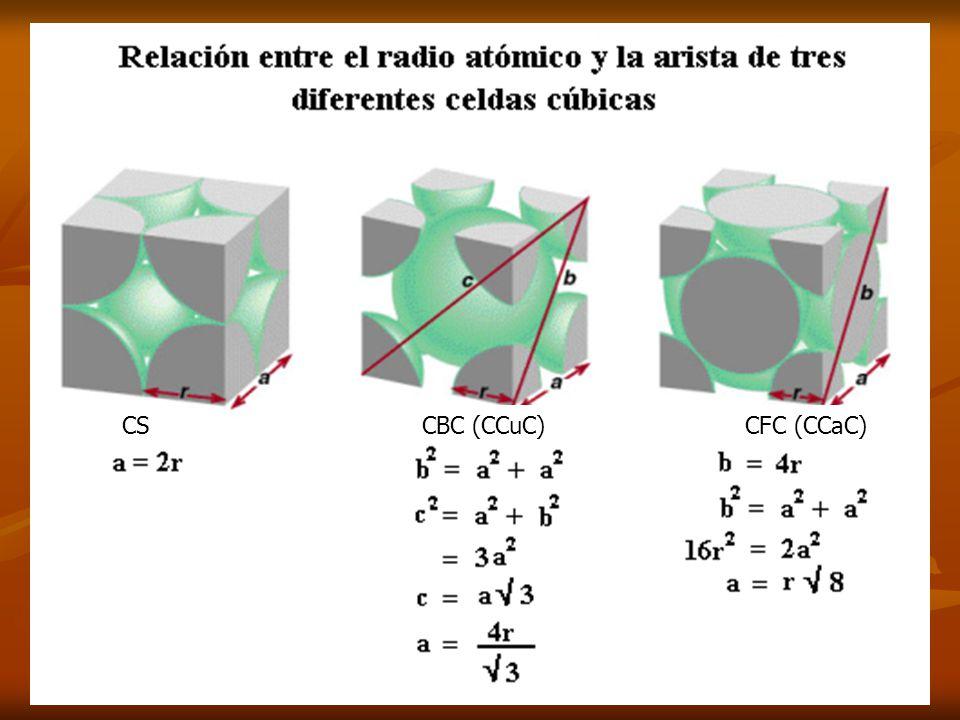 CSCBC (CCuC)CFC (CCaC)