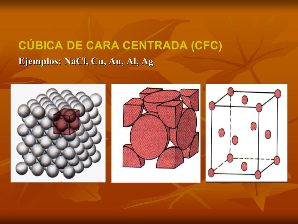 CÚBICA DE CARA CENTRADA (CFC) Ejemplos: NaCl, Cu, Au, Al, Ag