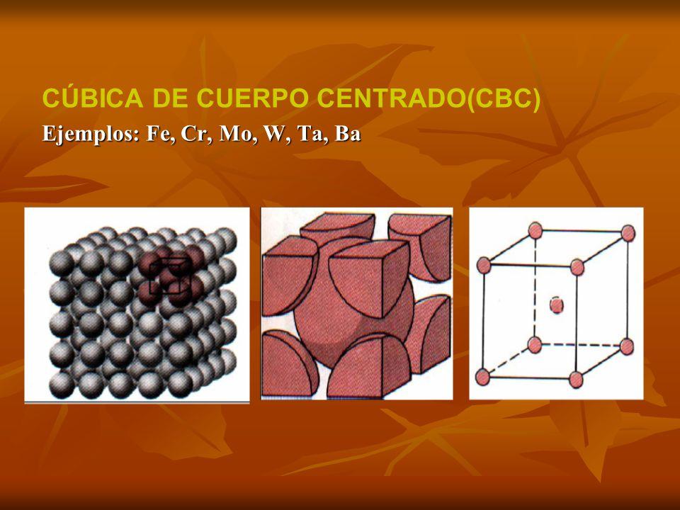 CÚBICA DE CUERPO CENTRADO(CBC) Ejemplos: Fe, Cr, Mo, W, Ta, Ba