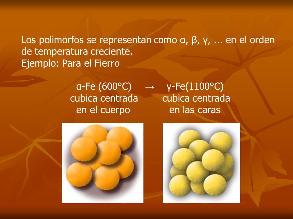 Los polimorfos se representan como α, β, γ,... en el orden de temperatura creciente. Ejemplo: Para el Fierro α-Fe (600°C) γ-Fe(1100°C) cubica centrada