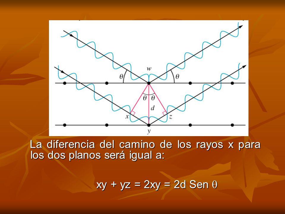 La diferencia del camino de los rayos x para los dos planos será igual a: La diferencia del camino de los rayos x para los dos planos será igual a: xy + yz = 2xy = 2d Sen xy + yz = 2xy = 2d Sen
