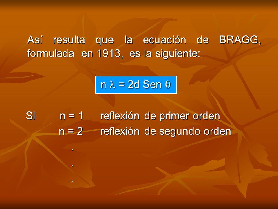 Así resulta que la ecuación de BRAGG, formulada en 1913, es la siguiente: Así resulta que la ecuación de BRAGG, formulada en 1913, es la siguiente: n = 2d Sen n = 2d Sen Si n = 1 reflexión de primer orden Si n = 1 reflexión de primer orden n = 2 reflexión de segundo orden n = 2 reflexión de segundo orden...
