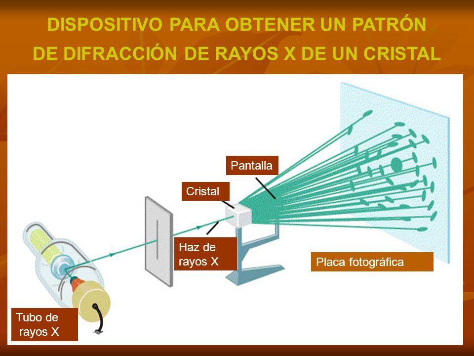 DISPOSITIVO PARA OBTENER UN PATRÓN DE DIFRACCIÓN DE RAYOS X DE UN CRISTAL Pantalla Cristal Placa fotográfica Haz de rayos X Tubo de rayos X