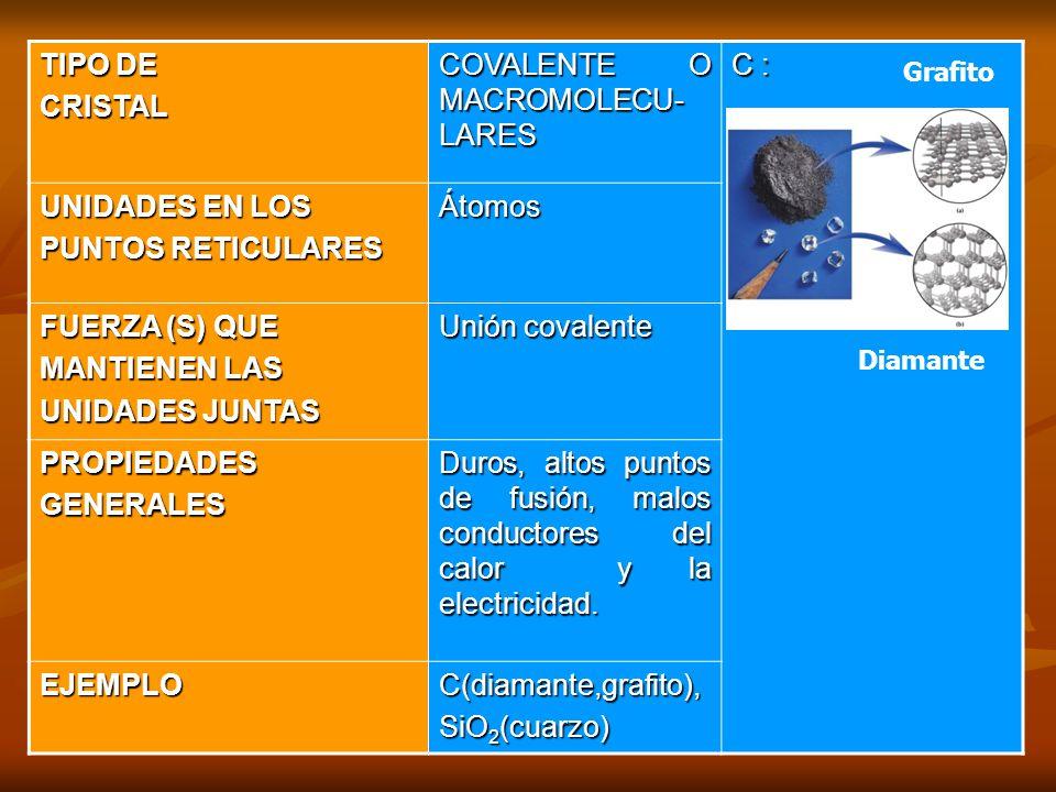 TIPO DE CRISTAL COVALENTE O MACROMOLECU- LARES C : UNIDADES EN LOS PUNTOS RETICULARES Átomos FUERZA (S) QUE MANTIENEN LAS UNIDADES JUNTAS Unión covalente PROPIEDADESGENERALES Duros, altos puntos de fusión, malos conductores del calor y la electricidad.