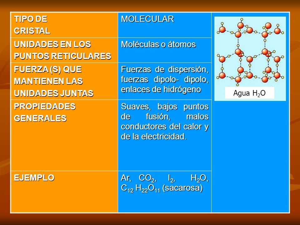 TIPO DE CRISTALMOLECULAR UNIDADES EN LOS PUNTOS RETICULARES Moléculas o átomos FUERZA (S) QUE MANTIENEN LAS UNIDADES JUNTAS Fuerzas de dispersión, fuerzas dipolo- dipolo, enlaces de hidrógeno PROPIEDADESGENERALES Suaves, bajos puntos de fusión, malos conductores del calor y de la electricidad.