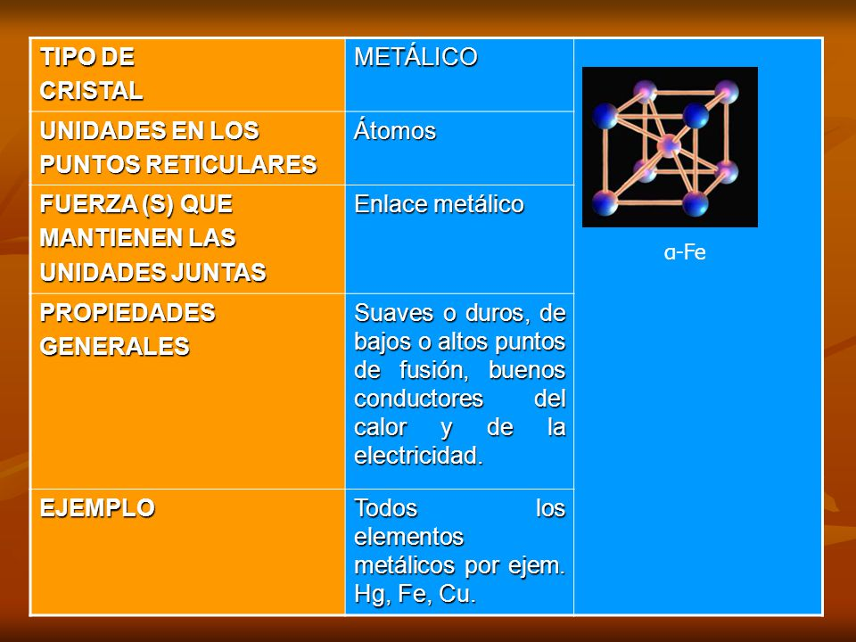TIPO DE CRISTALMETÁLICO UNIDADES EN LOS PUNTOS RETICULARES Átomos FUERZA (S) QUE MANTIENEN LAS UNIDADES JUNTAS Enlace metálico PROPIEDADESGENERALES Su