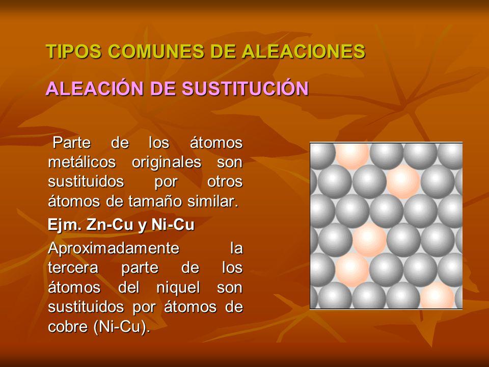 Parte de los átomos metálicos originales son sustituidos por otros átomos de tamaño similar. Parte de los átomos metálicos originales son sustituidos