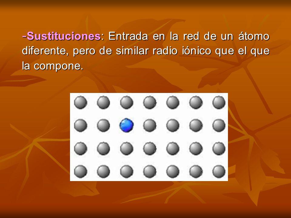 - Sustituciones: Entrada en la red de un átomo diferente, pero de similar radio iónico que el que la compone. - Sustituciones: Entrada en la red de un