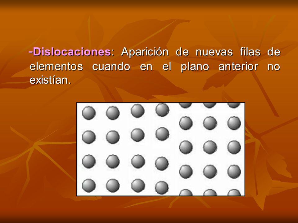 - Dislocaciones: Aparición de nuevas filas de elementos cuando en el plano anterior no existían. - Dislocaciones: Aparición de nuevas filas de element