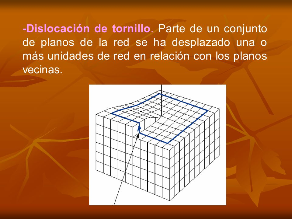 -Dislocación de tornillo. Parte de un conjunto de planos de la red se ha desplazado una o más unidades de red en relación con los planos vecinas.