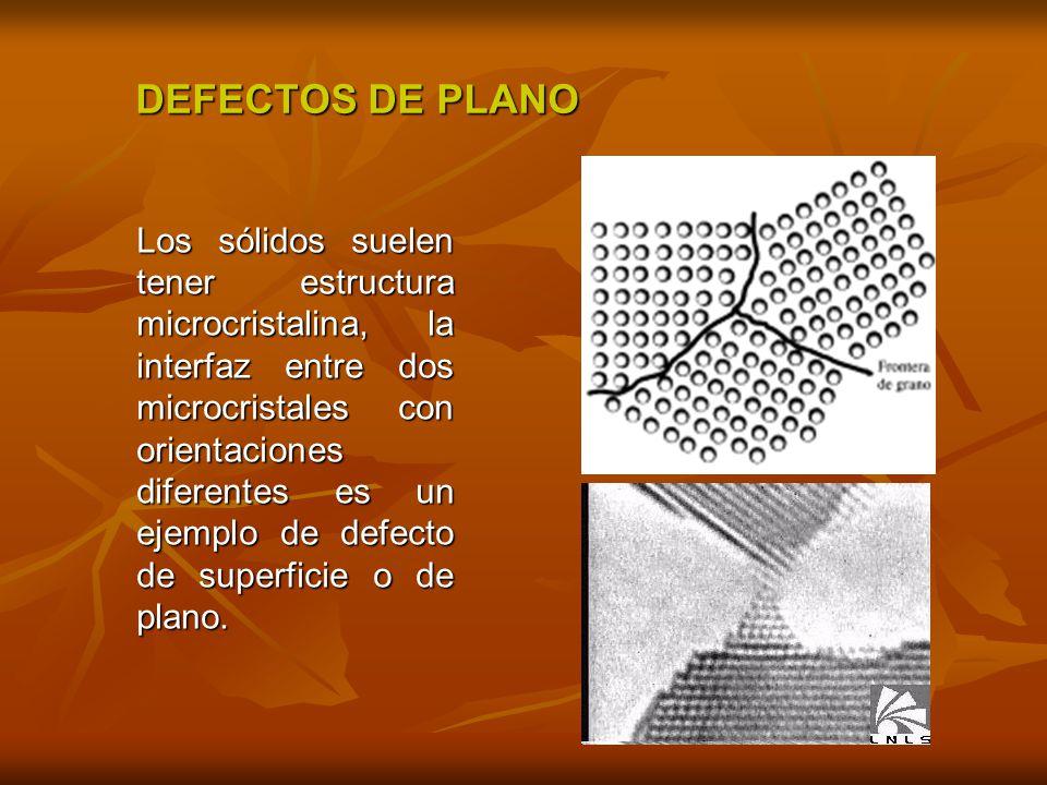 DEFECTOS DE PLANO DEFECTOS DE PLANO Los sólidos suelen tener estructura microcristalina, la interfaz entre dos microcristales con orientaciones diferentes es un ejemplo de defecto de superficie o de plano.