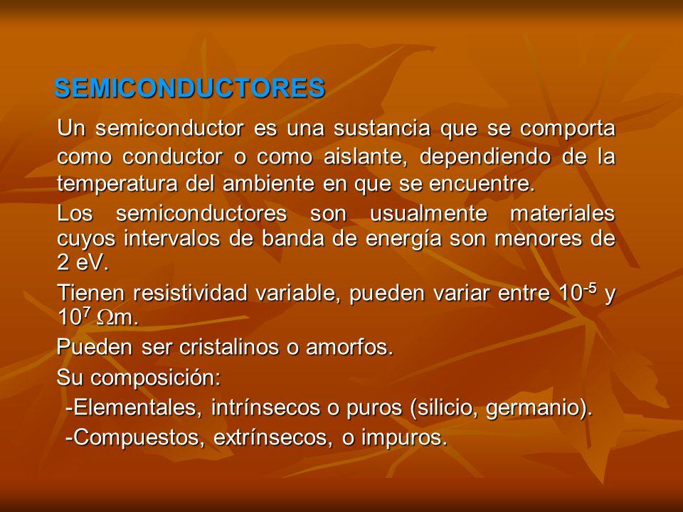 SEMICONDUCTORES SEMICONDUCTORES Un semiconductor es una sustancia que se comporta como conductor o como aislante, dependiendo de la temperatura del ambiente en que se encuentre.