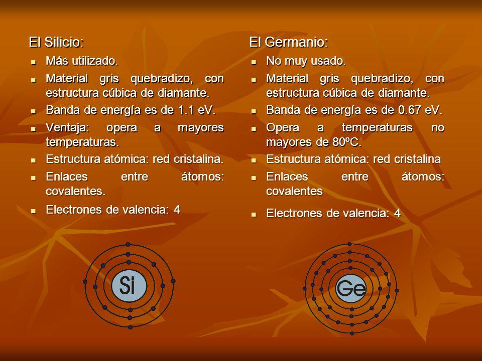 El Silicio: El Silicio: Más utilizado.Más utilizado.