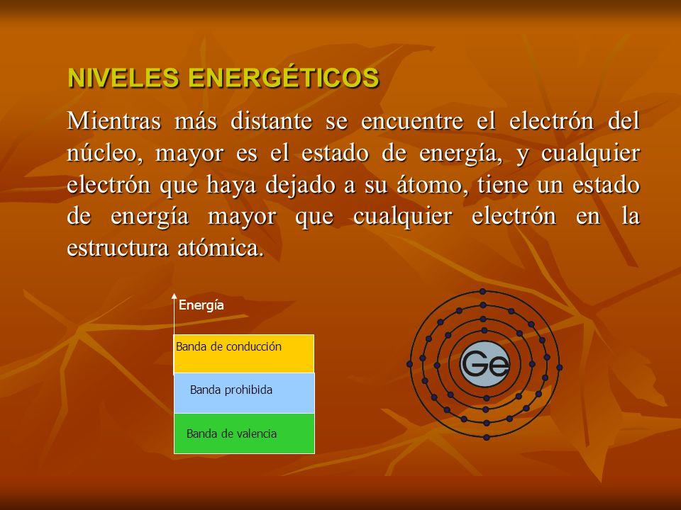NIVELES ENERGÉTICOS Mientras más distante se encuentre el electrón del núcleo, mayor es el estado de energía, y cualquier electrón que haya dejado a s