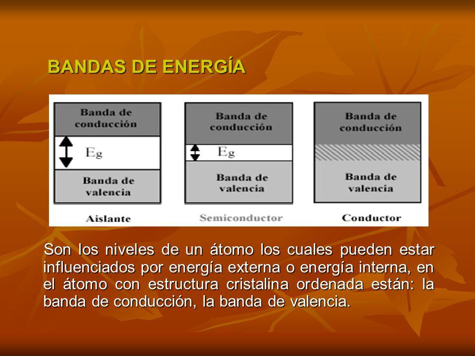 BANDAS DE ENERGÍA Son los niveles de un átomo los cuales pueden estar influenciados por energía externa o energía interna, en el átomo con estructura cristalina ordenada están: la banda de conducción, la banda de valencia.