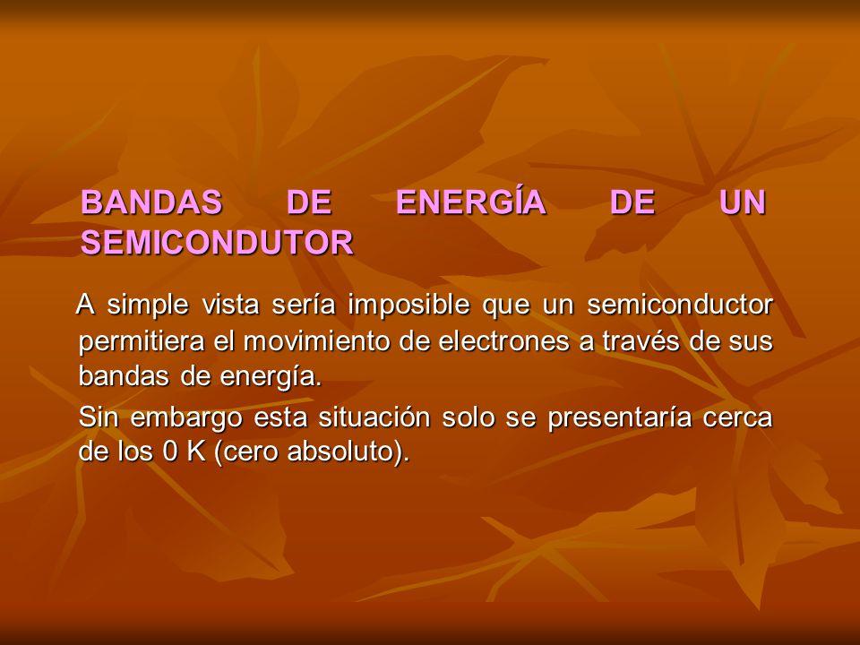 BANDAS DE ENERGÍA DE UN SEMICONDUTOR A simple vista sería imposible que un semiconductor permitiera el movimiento de electrones a través de sus bandas de energía.