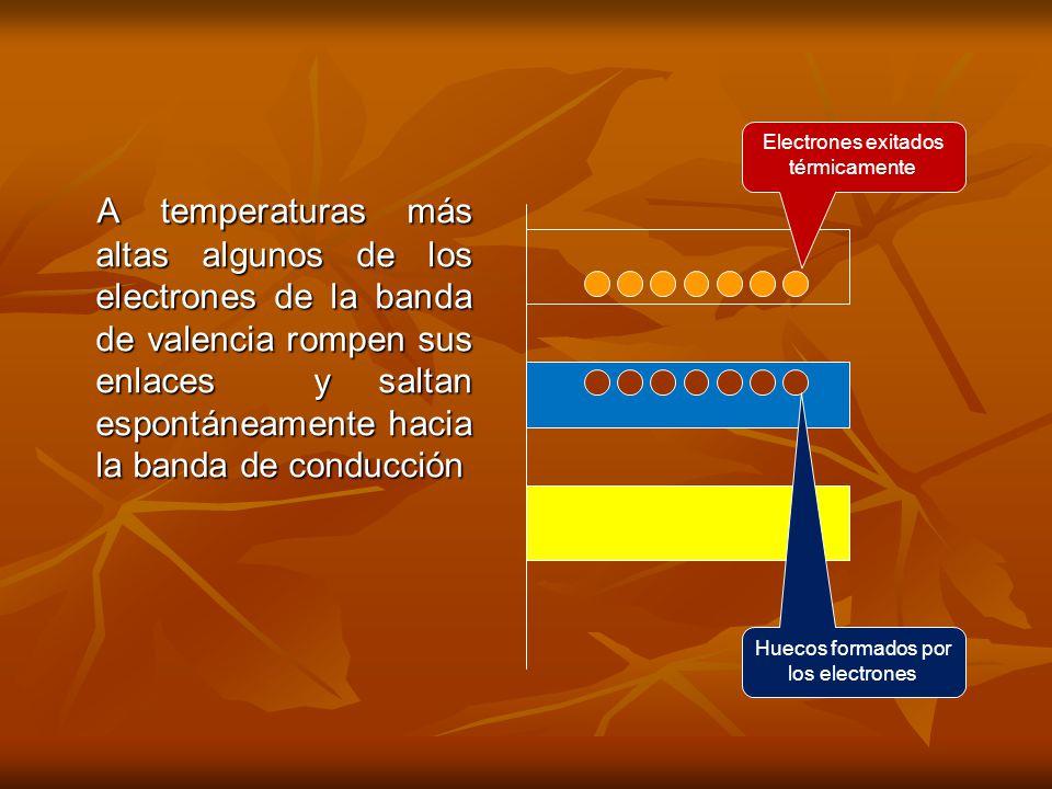 A temperaturas más altas algunos de los electrones de la banda de valencia rompen sus enlaces y saltan espontáneamente hacia la banda de conducción A temperaturas más altas algunos de los electrones de la banda de valencia rompen sus enlaces y saltan espontáneamente hacia la banda de conducción Electrones exitados térmicamente Huecos formados por los electrones