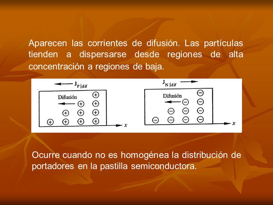 Aparecen las corrientes de difusión. Las partículas tienden a dispersarse desde regiones de alta concentración a regiones de baja. Ocurre cuando no es