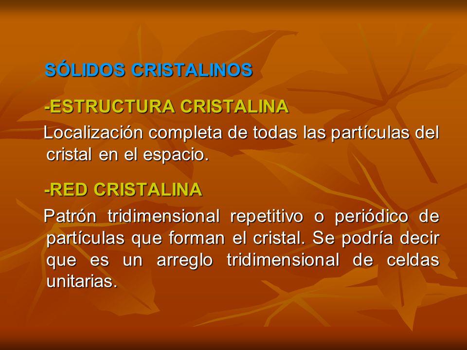 SÓLIDOS CRISTALINOS SÓLIDOS CRISTALINOS -ESTRUCTURA CRISTALINA -ESTRUCTURA CRISTALINA Localización completa de todas las partículas del cristal en el