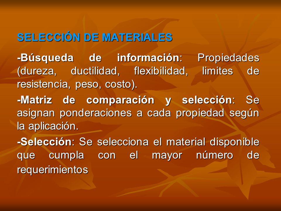 SELECCIÓN DE MATERIALES -Búsqueda de información: Propiedades (dureza, ductilidad, flexibilidad, limites de resistencia, peso, costo). -Matriz de comp