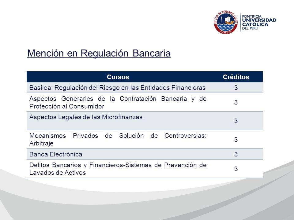 Mención en Regulación Bancaria CursosCréditos Basilea: Regulación del Riesgo en las Entidades Financieras 3 Aspectos Generarles de la Contratación Ban
