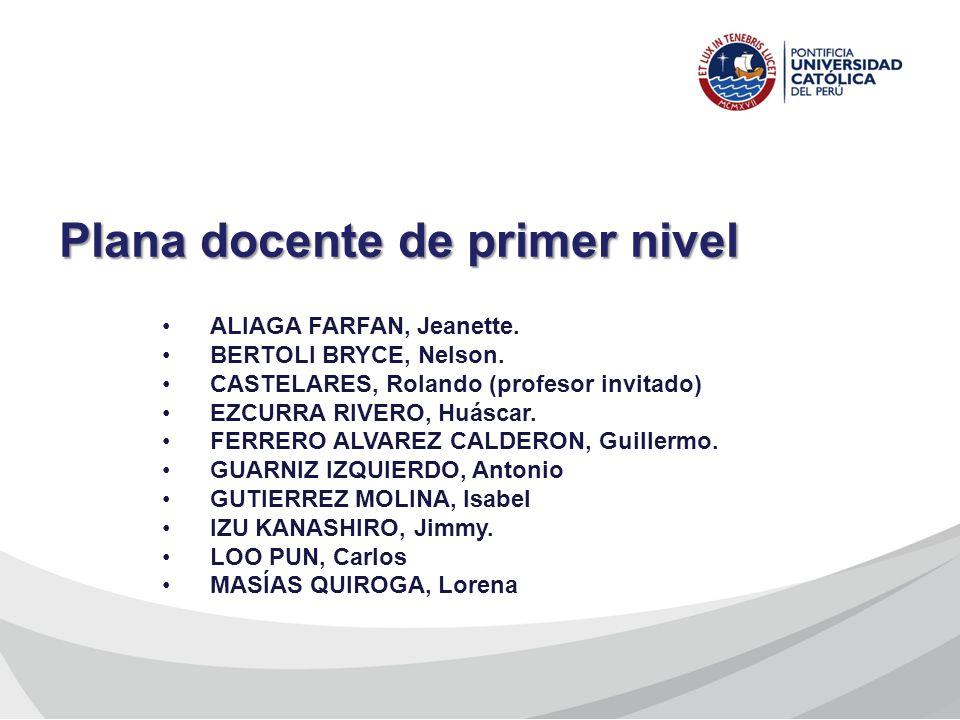 ALIAGA FARFAN, Jeanette. BERTOLI BRYCE, Nelson. CASTELARES, Rolando (profesor invitado) EZCURRA RIVERO, Huáscar. FERRERO ALVAREZ CALDERON, Guillermo.