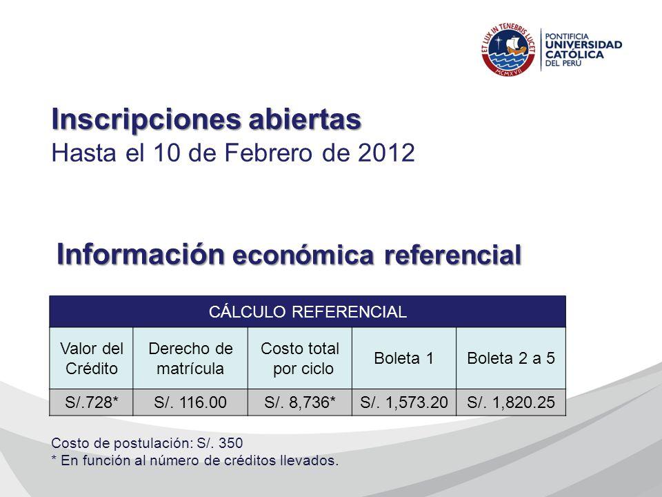 CÁLCULO REFERENCIAL Valor del Crédito Derecho de matrícula Costo total por ciclo Boleta 1Boleta 2 a 5 S/.728*S/. 116.00S/. 8,736*S/. 1,573.20S/. 1,820
