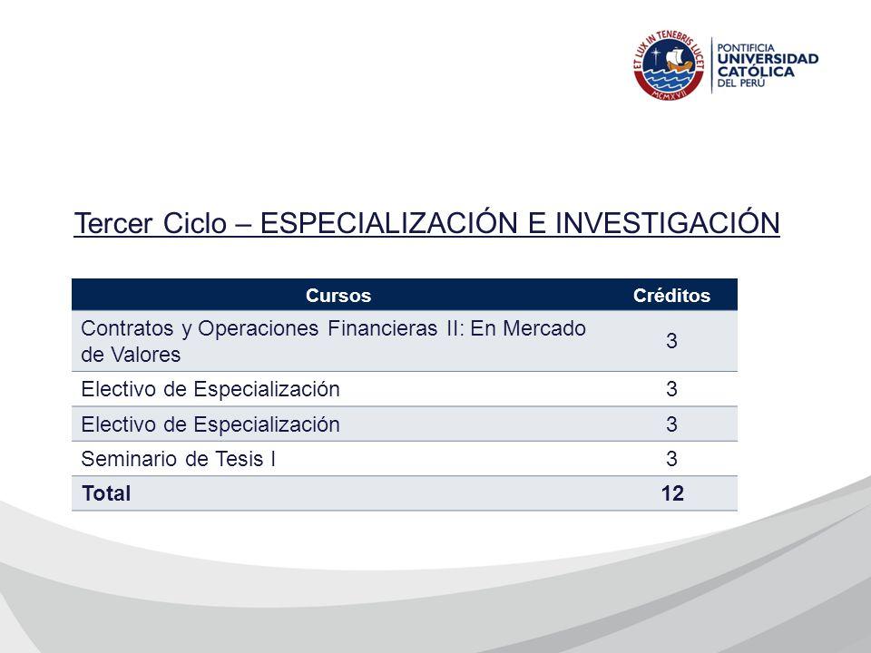 CursosCréditos Contratos y Operaciones Financieras II: En Mercado de Valores 3 Electivo de Especialización3 3 Seminario de Tesis I3 Total12 Tercer Cic