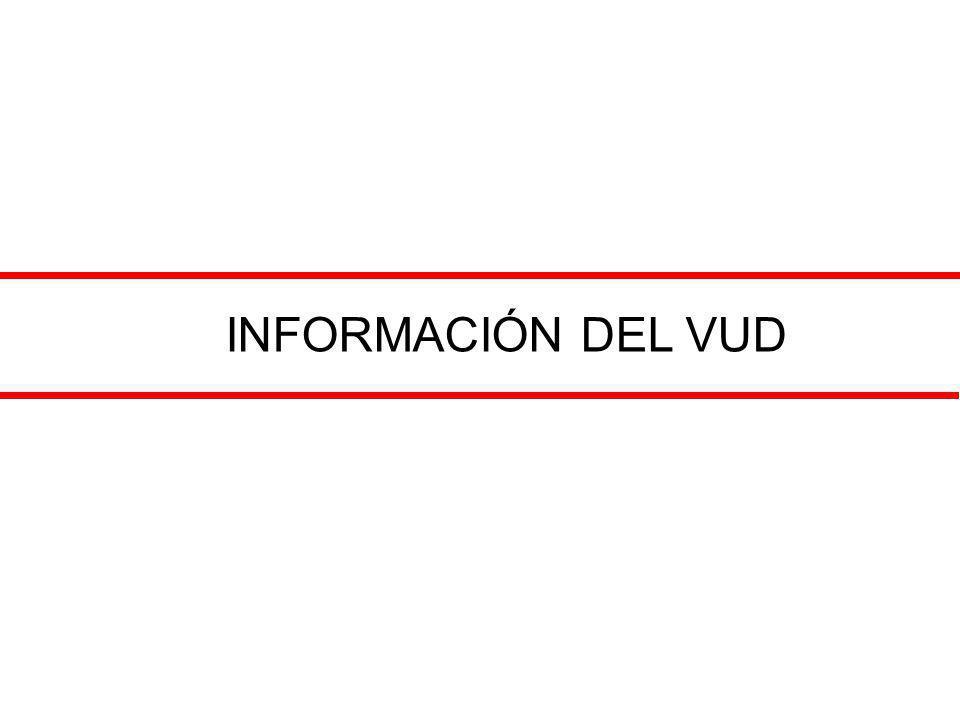 INFORMACIÓN DEL VUD