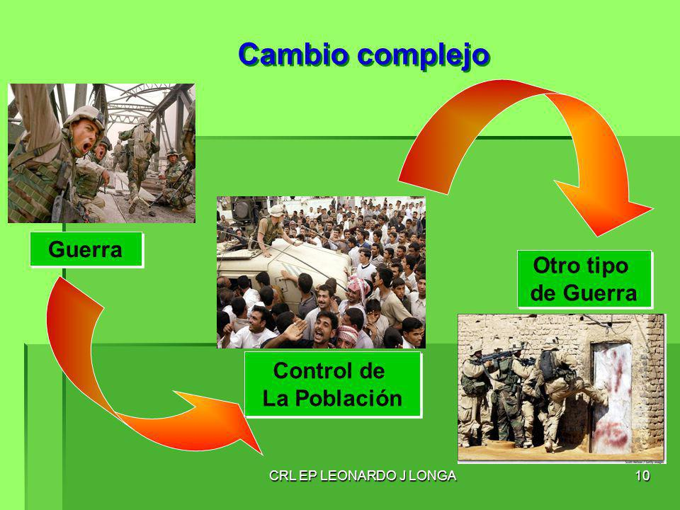 CRL EP LEONARDO J LONGA10 Cambio complejo Guerra Control de La Población Control de La Población Otro tipo de Guerra Otro tipo de Guerra