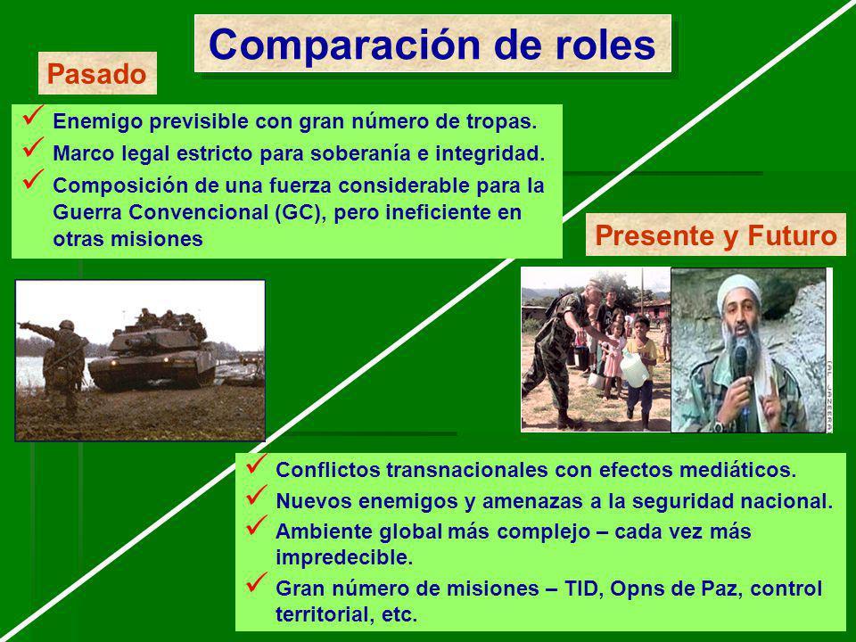 CRL EP LEONARDO J LONGA11 Conflictos transnacionales con efectos mediáticos. Nuevos enemigos y amenazas a la seguridad nacional. Ambiente global más c