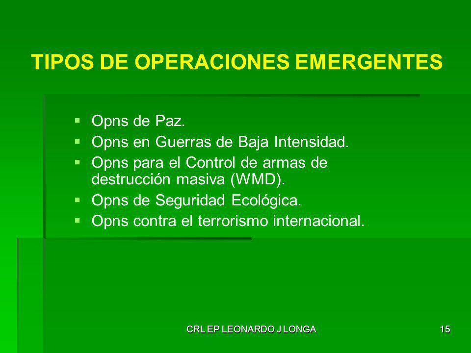 CRL EP LEONARDO J LONGA15 TIPOS DE OPERACIONES EMERGENTES Opns de Paz. Opns en Guerras de Baja Intensidad. Opns para el Control de armas de destrucció