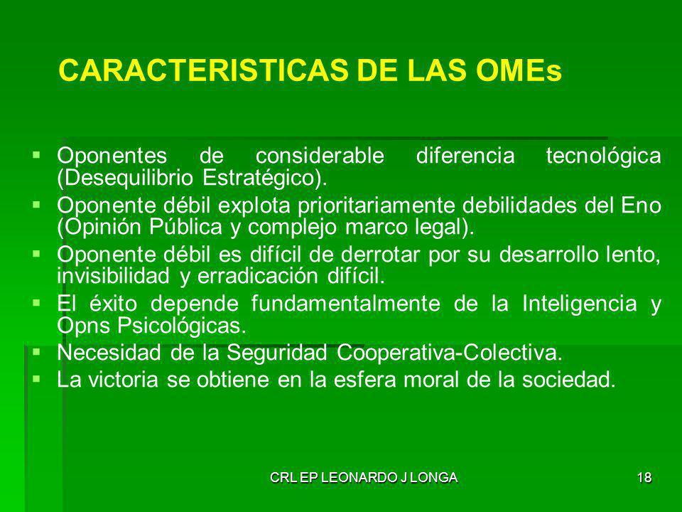 CRL EP LEONARDO J LONGA18 CARACTERISTICAS DE LAS OMEs Oponentes de considerable diferencia tecnológica (Desequilibrio Estratégico). Oponente débil exp