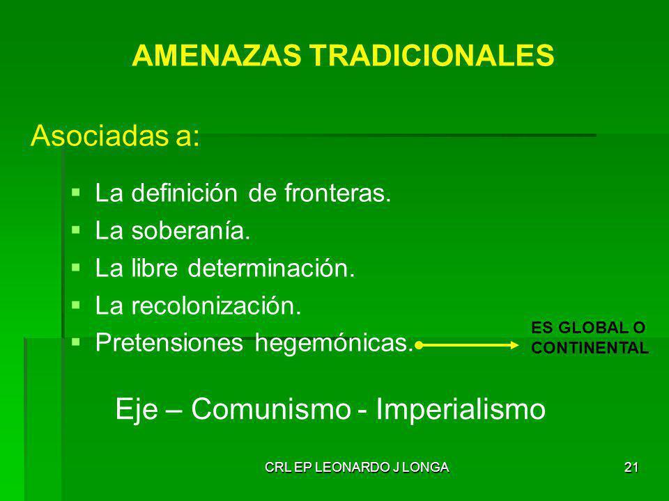 CRL EP LEONARDO J LONGA21 AMENAZAS TRADICIONALES La definición de fronteras. La soberanía. La libre determinación. La recolonización. Pretensiones heg