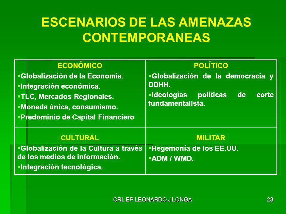 CRL EP LEONARDO J LONGA23 MILITAR Hegemonía de los EE.UU. ADM / WMD. CULTURAL Globalización de la Cultura a través de los medios de información. Integ