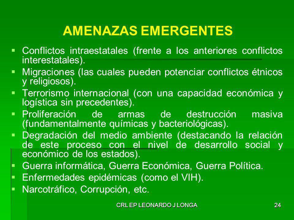 CRL EP LEONARDO J LONGA24 AMENAZAS EMERGENTES Conflictos intraestatales (frente a los anteriores conflictos interestatales). Migraciones (las cuales p