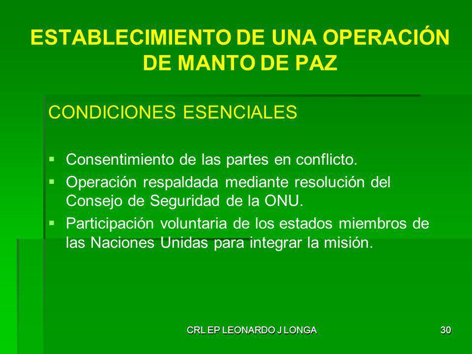 CRL EP LEONARDO J LONGA30 ESTABLECIMIENTO DE UNA OPERACIÓN DE MANTO DE PAZ CONDICIONES ESENCIALES Consentimiento de las partes en conflicto. Operación