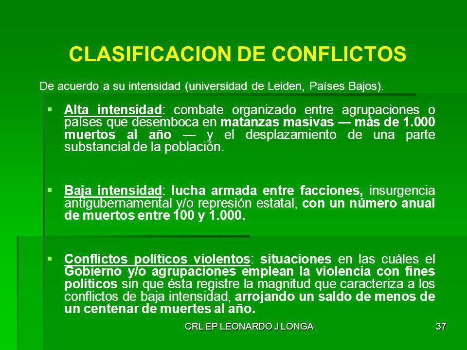 37 CLASIFICACION DE CONFLICTOS Alta intensidad: combate organizado entre agrupaciones o países que desemboca en matanzas masivas más de 1.000 muertos