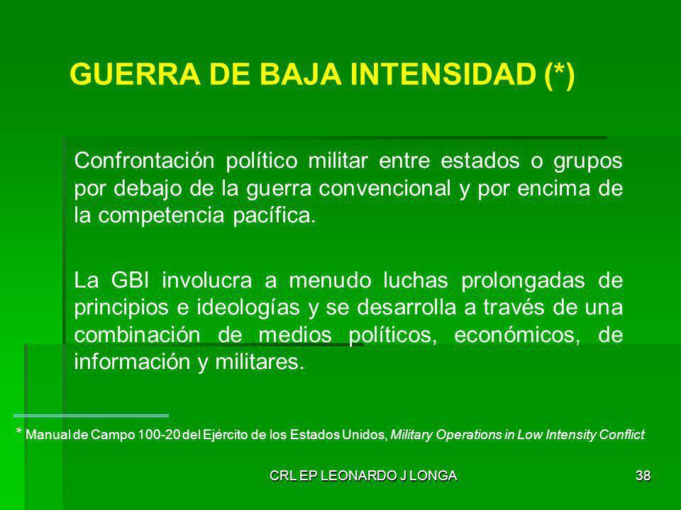 CRL EP LEONARDO J LONGA38 GUERRA DE BAJA INTENSIDAD (*) Confrontación político militar entre estados o grupos por debajo de la guerra convencional y p