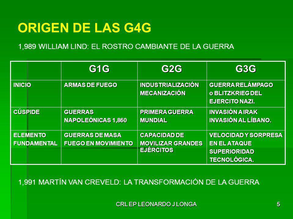 CRL EP LEONARDO J LONGA6 GUERRAS DE LA CUARTA GENERACIÓN Guerra de guerrillas.