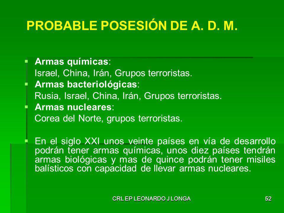 CRL EP LEONARDO J LONGA52 PROBABLE POSESIÓN DE A. D. M. Armas químicas: Israel, China, Irán, Grupos terroristas. Armas bacteriológicas: Rusia, Israel,