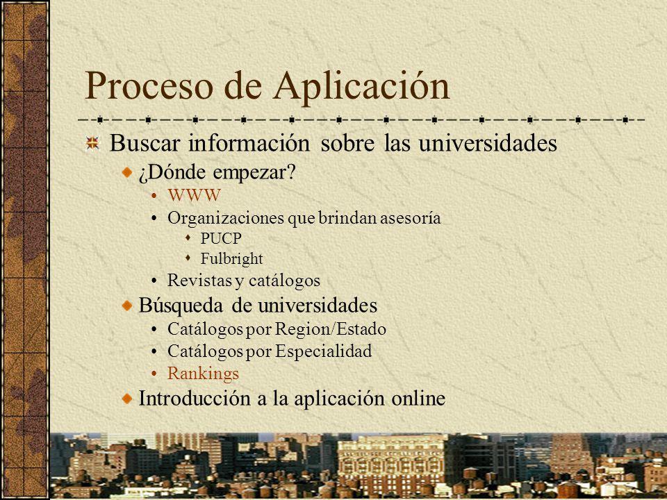 Proceso de Aplicación Buscar información sobre las universidades ¿Dónde empezar? WWW Organizaciones que brindan asesoría PUCP Fulbright Revistas y cat