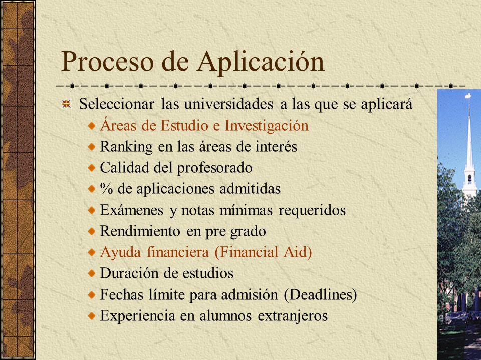 Proceso de Aplicación Seleccionar las universidades a las que se aplicará Áreas de Estudio e Investigación Ranking en las áreas de interés Calidad del
