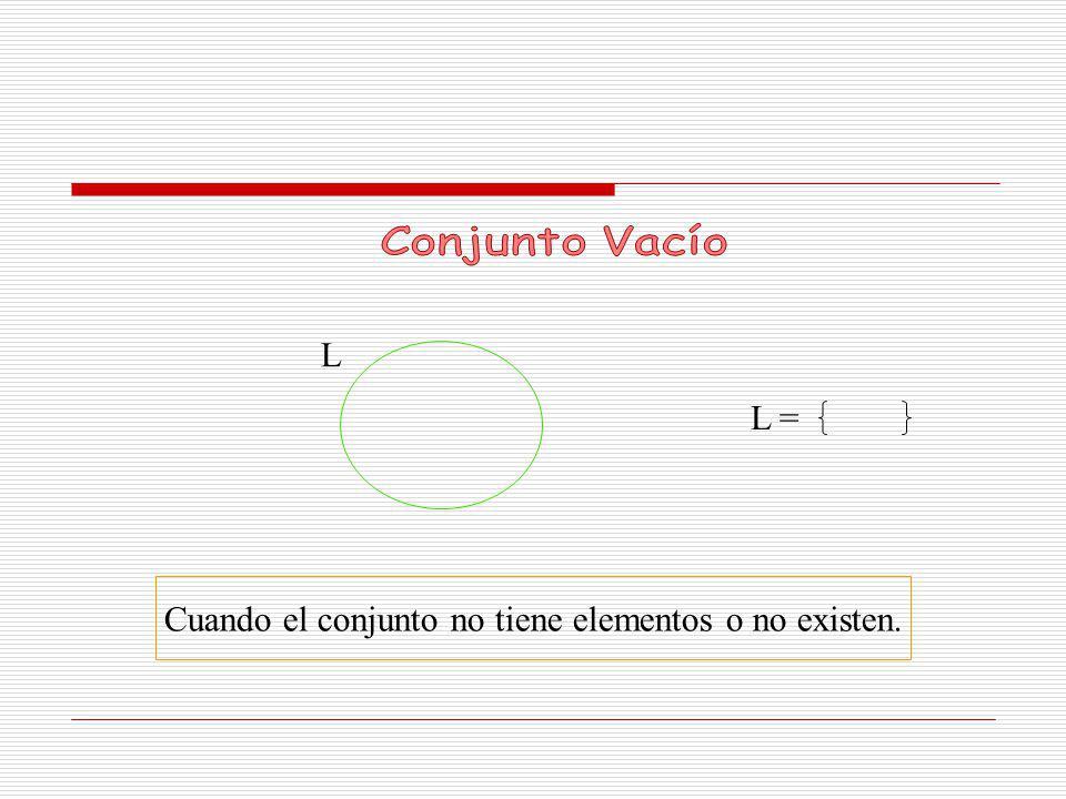 M Cuando sus elementos se pueden contar. M = 1; 2; 3; 4 1 3 4 2