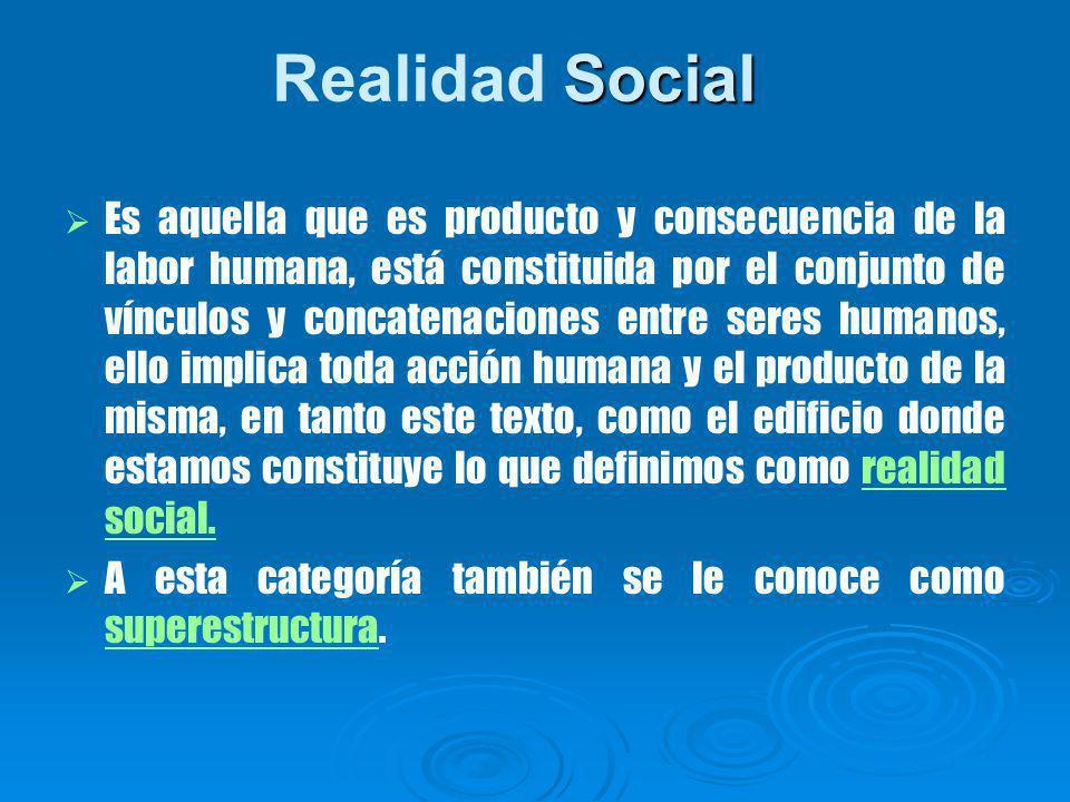 Social Realidad Social Es aquella que es producto y consecuencia de la labor humana, está constituida por el conjunto de vínculos y concatenaciones entre seres humanos, ello implica toda acción humana y el producto de la misma, en tanto este texto, como el edificio donde estamos constituye lo que definimos como realidad social.realidad social.