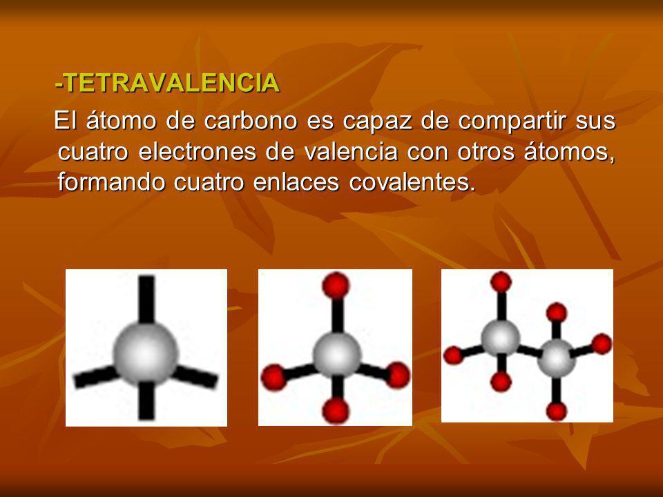 -TETRAVALENCIA -TETRAVALENCIA El átomo de carbono es capaz de compartir sus cuatro electrones de valencia con otros átomos, formando cuatro enlaces co