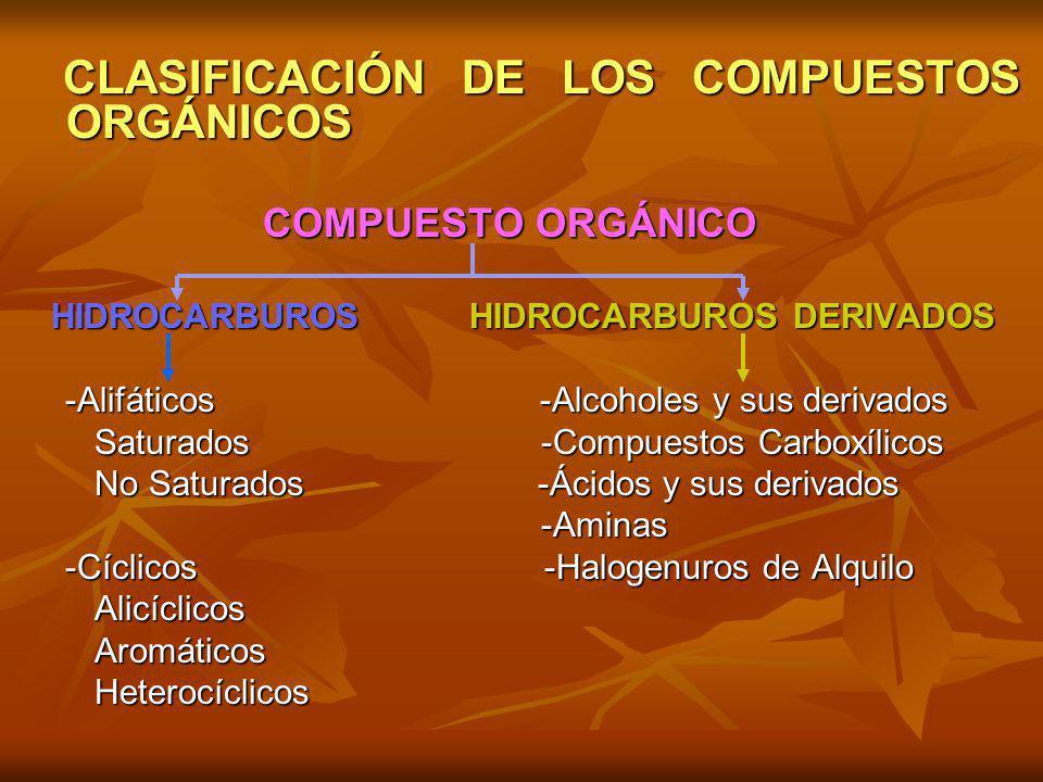 CLASIFICACIÓN DE LOS COMPUESTOS ORGÁNICOS CLASIFICACIÓN DE LOS COMPUESTOS ORGÁNICOS COMPUESTO ORGÁNICO COMPUESTO ORGÁNICO HIDROCARBUROS HIDROCARBUROS