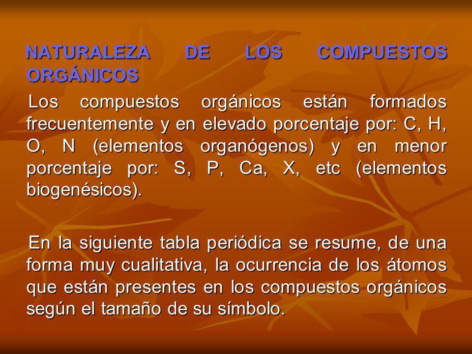 NATURALEZA DE LOS COMPUESTOS ORGÁNICOS NATURALEZA DE LOS COMPUESTOS ORGÁNICOS Los compuestos orgánicos están formados frecuentemente y en elevado porc